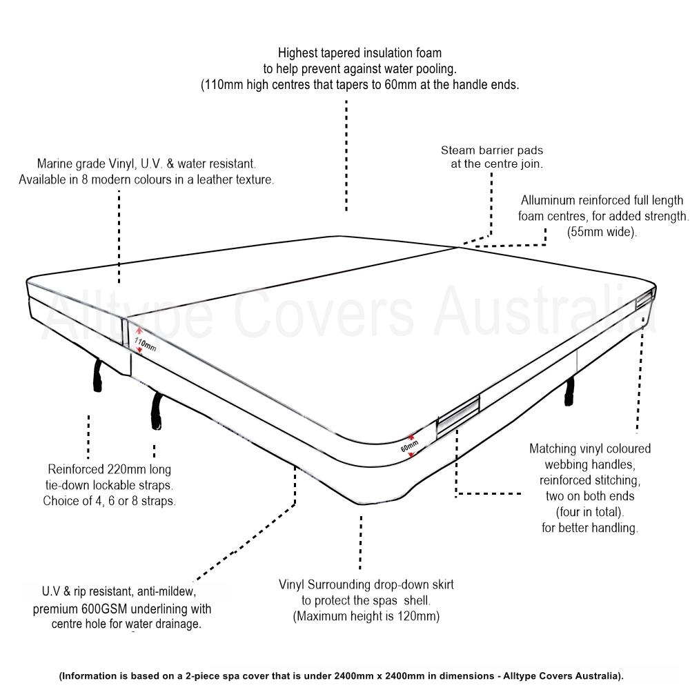Spa Cover information diagram